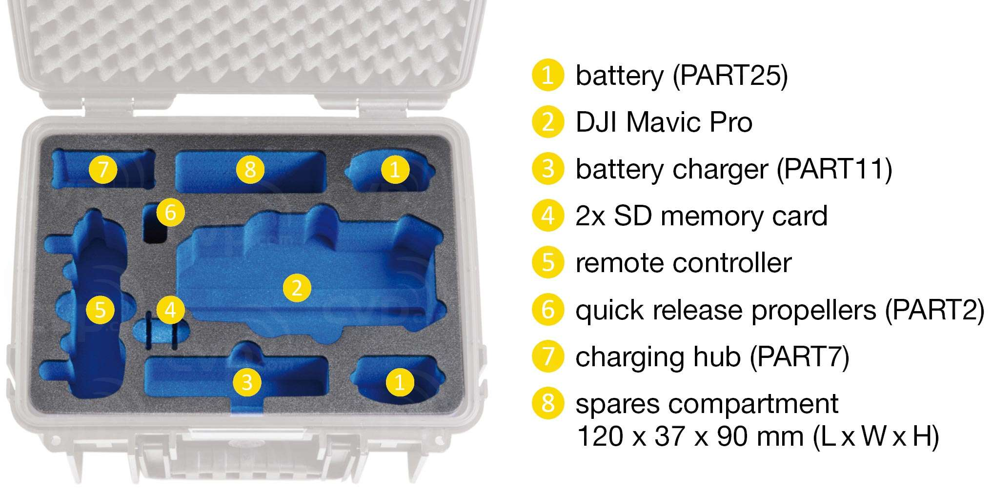 B&W Type3000 DJI Mavic Case
