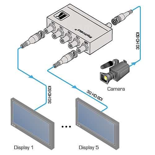 Kramer VM-5HDXLN (VM5HDXLN) 1:5 3G HD-SDI Signal Distribution Amplifier