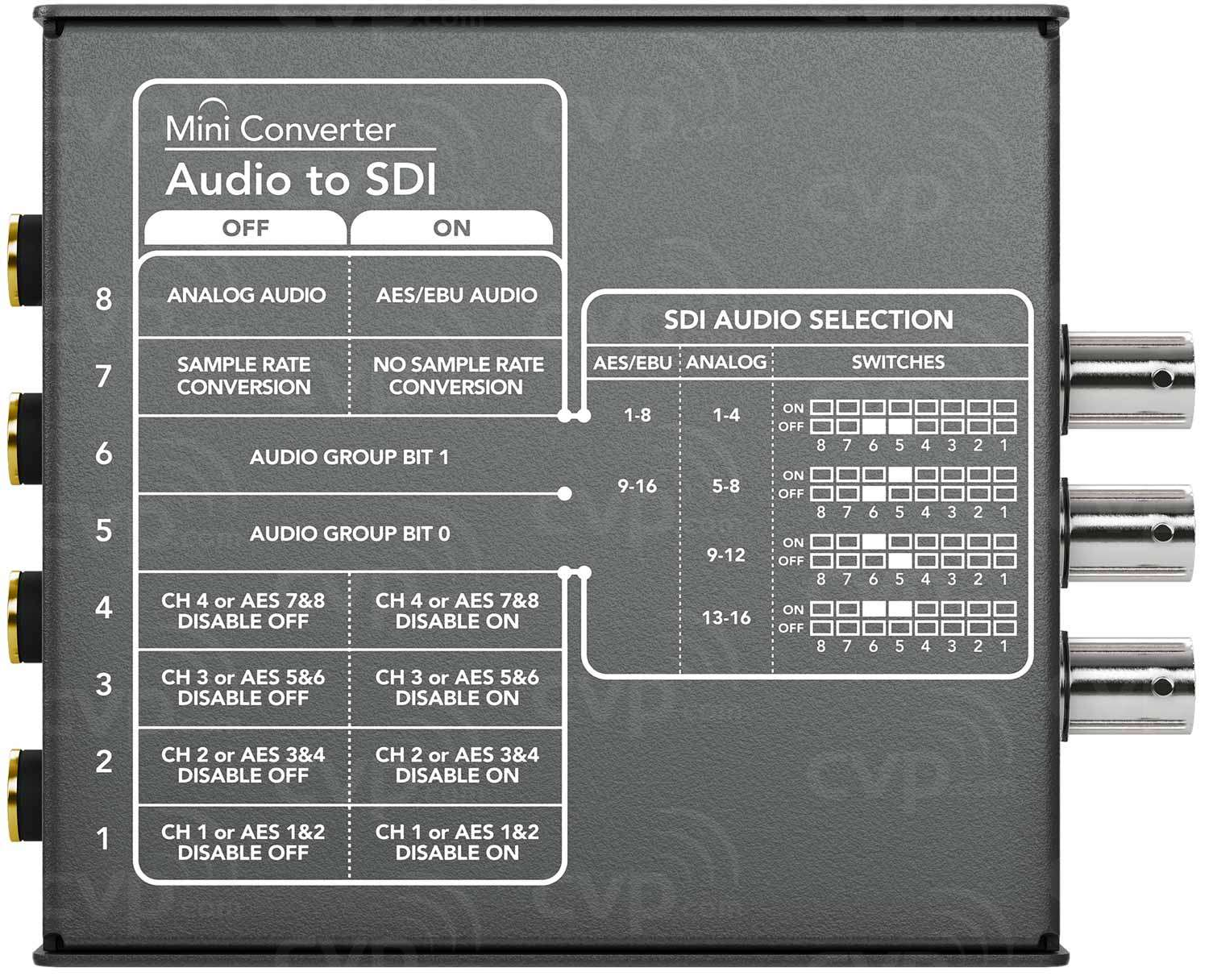 Blackmagic Design Audio to SDI Mini Converter (BMD-CONVMCAUDS)