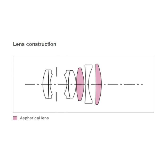 Lens Construction Diagram