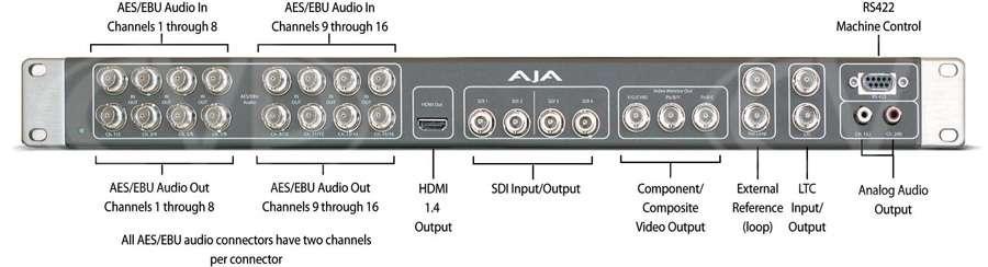 AJA K3G-Box 1RU External Breakout Box for Kona 3G