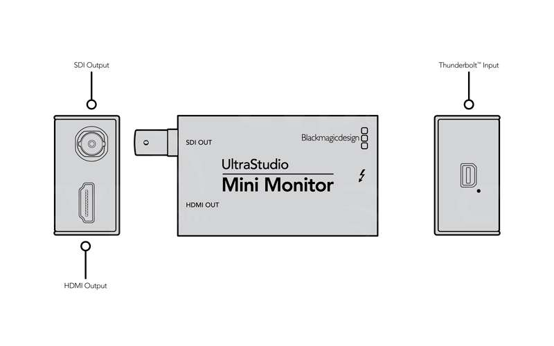 Blackmagic Design UltraStudio Mini Monitor (BMD-BDLKULSDZMINIMON)
