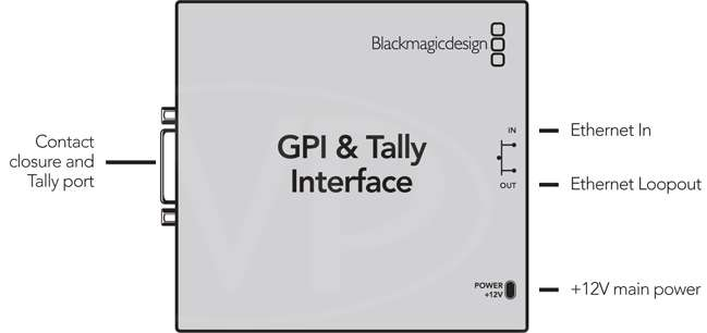 29 11 20111322558440gpiandtallyinterface buy blackmagic design gpi & tally interface (bmd swtalgpi8)  at mifinder.co